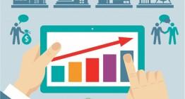 Het voordeel van mobiele technologie voor productiebedrijven