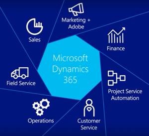 Micorsoft Dynamics 365 Operations