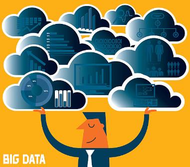 Big data controle