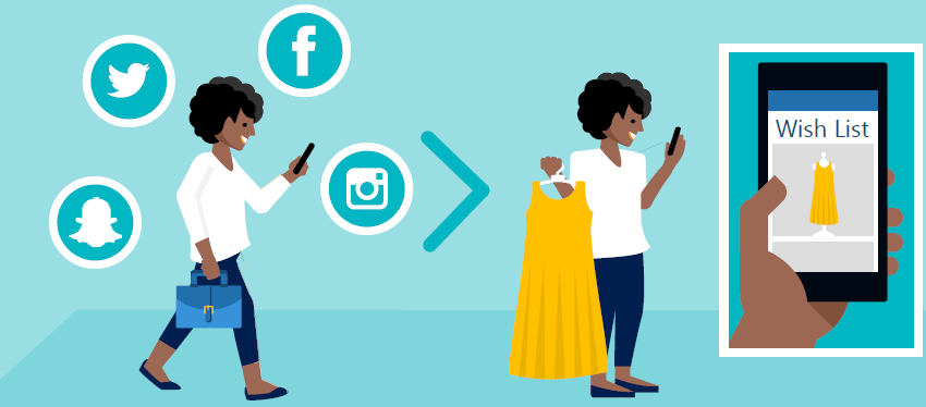 Vijf toepassingen die de Retail veranderen